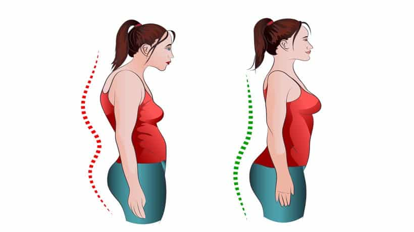 picture of good posture and hunched over posture
